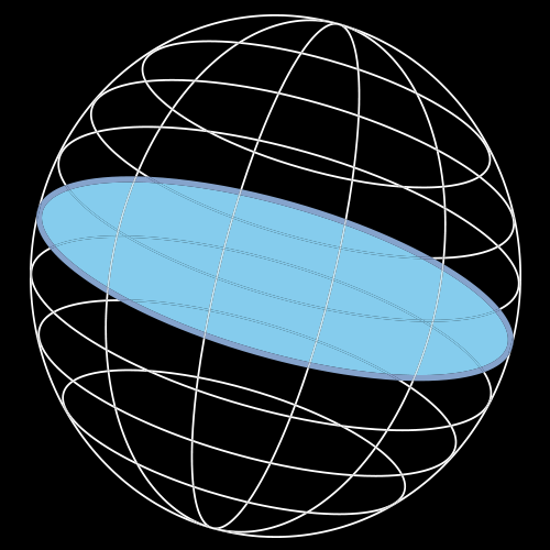 coordonnées équatoriales comprendre téléscope astrophotographie